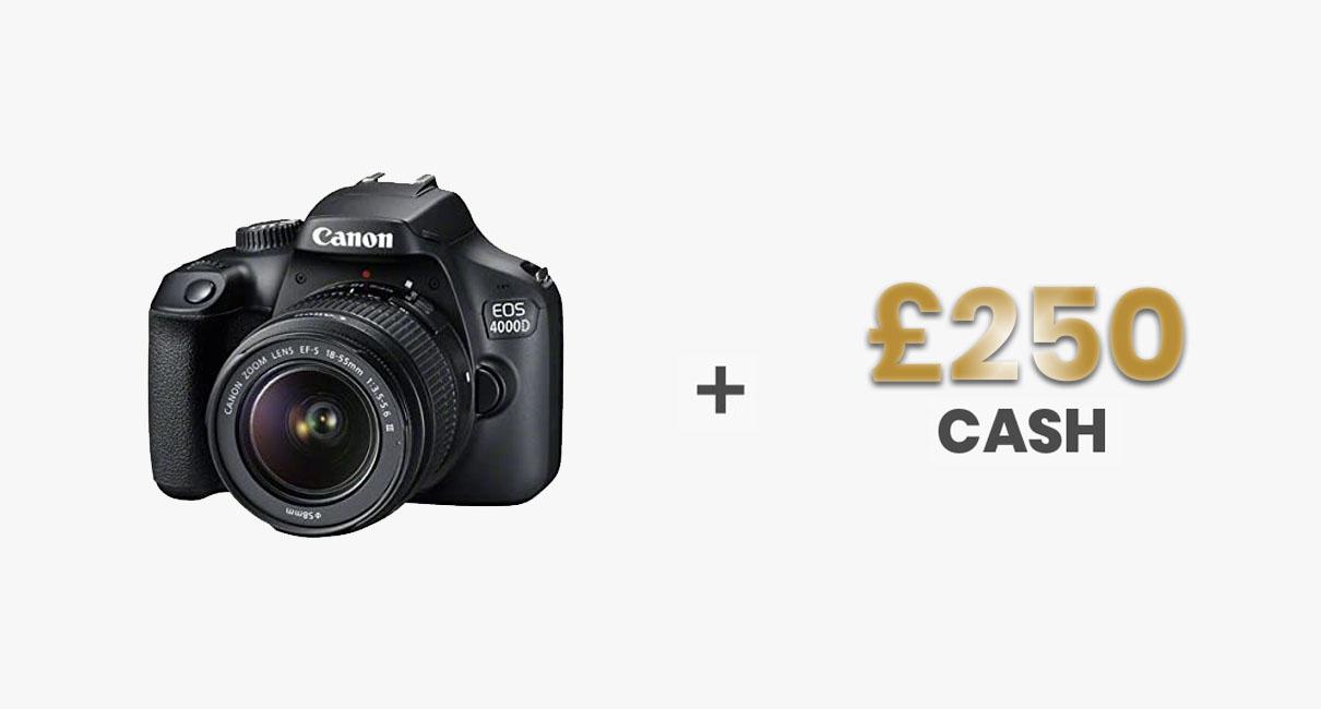 Canon camera and £250